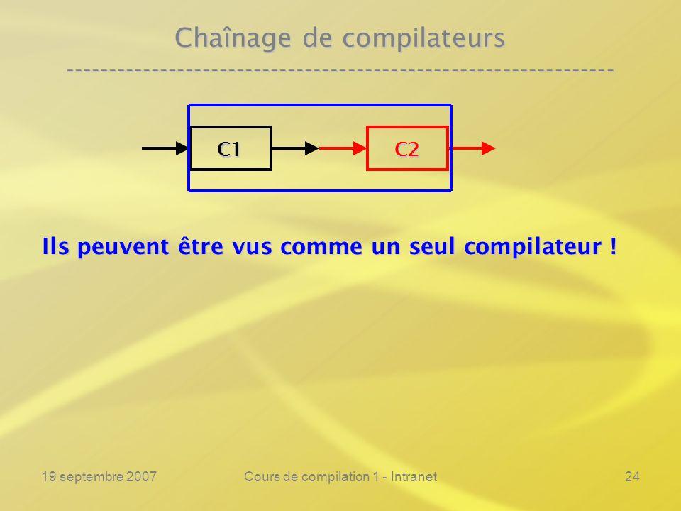 19 septembre 2007Cours de compilation 1 - Intranet24 Chaînage de compilateurs ---------------------------------------------------------------- C1C2 Il