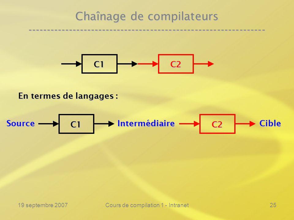 19 septembre 2007Cours de compilation 1 - Intranet25 Chaînage de compilateurs ---------------------------------------------------------------- C1C2 En