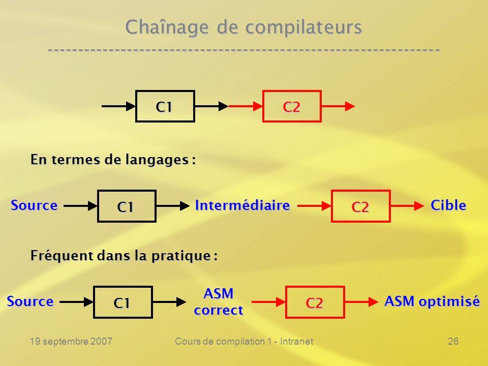 19 septembre 2007Cours de compilation 1 - Intranet26 Chaînage de compilateurs ---------------------------------------------------------------- C1C2 En