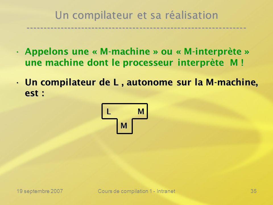 19 septembre 2007Cours de compilation 1 - Intranet35 Un compilateur et sa réalisation ----------------------------------------------------------------