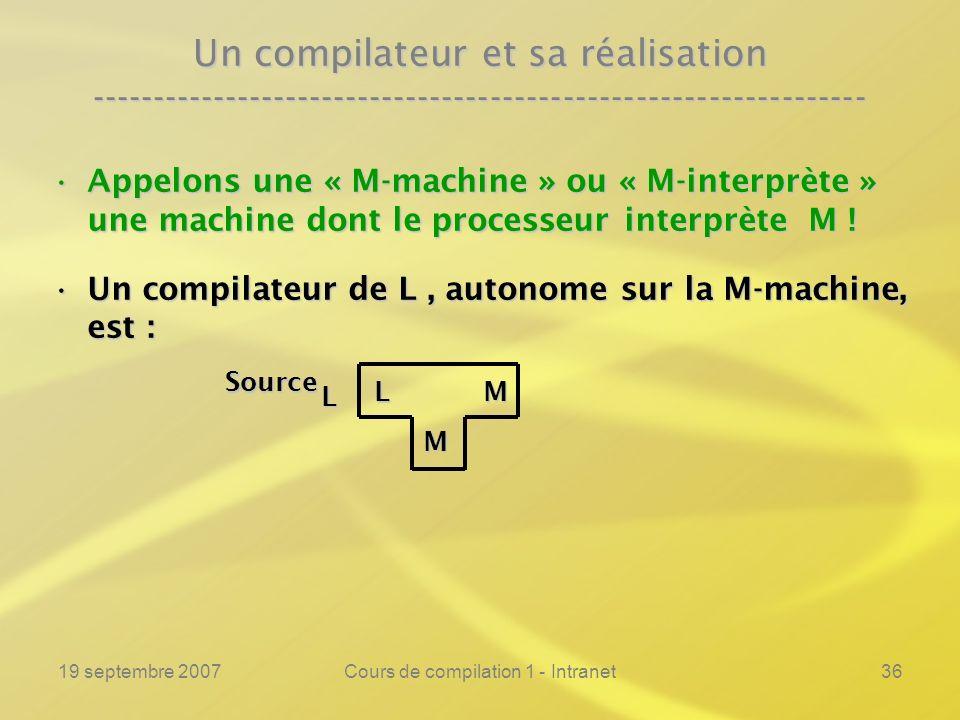 19 septembre 2007Cours de compilation 1 - Intranet36 Un compilateur et sa réalisation ----------------------------------------------------------------