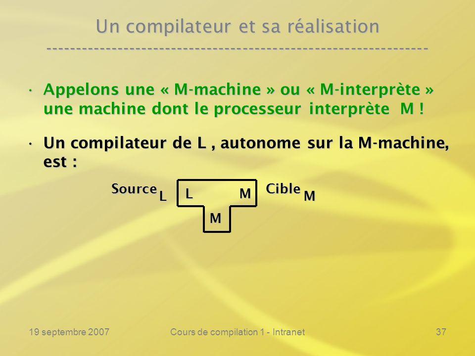 19 septembre 2007Cours de compilation 1 - Intranet37 Un compilateur et sa réalisation ----------------------------------------------------------------