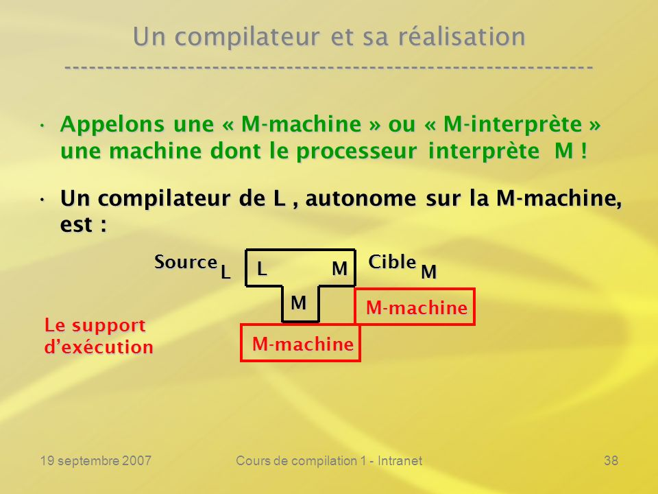 19 septembre 2007Cours de compilation 1 - Intranet38 Un compilateur et sa réalisation ----------------------------------------------------------------