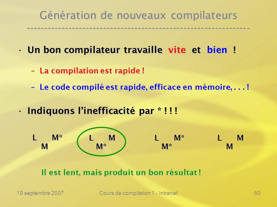 19 septembre 2007Cours de compilation 1 - Intranet50 Génération de nouveaux compilateurs -------------------------------------------------------------