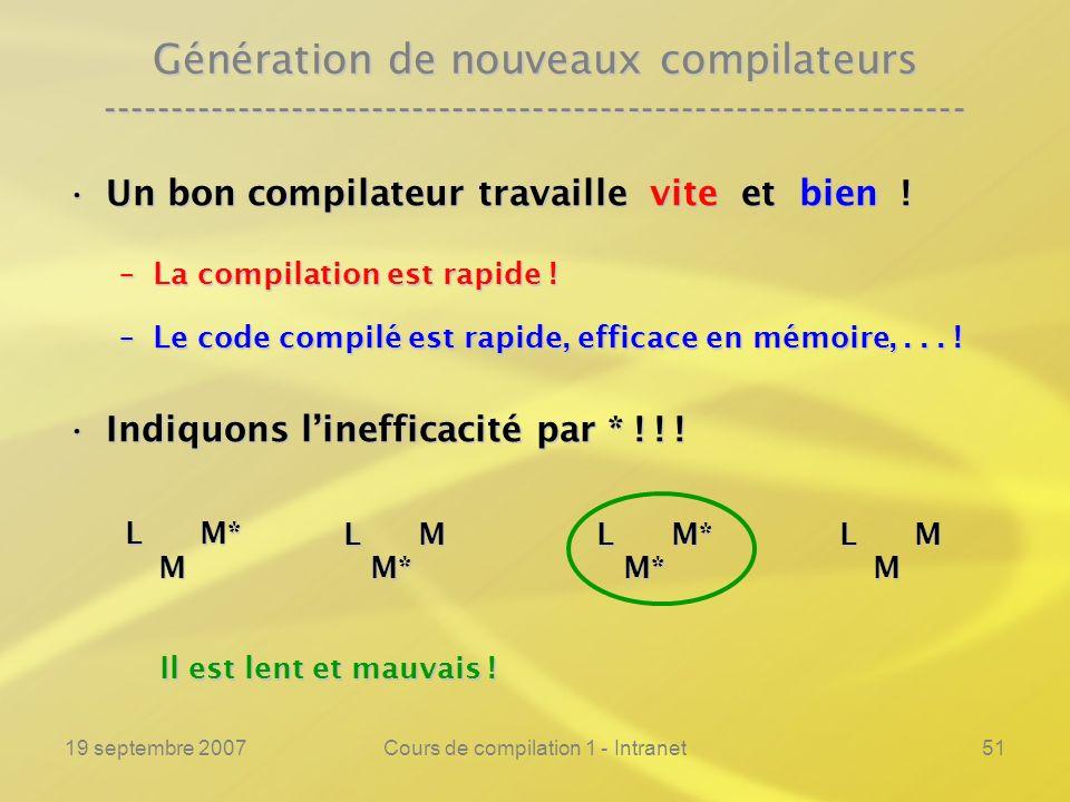 19 septembre 2007Cours de compilation 1 - Intranet51 Génération de nouveaux compilateurs -------------------------------------------------------------