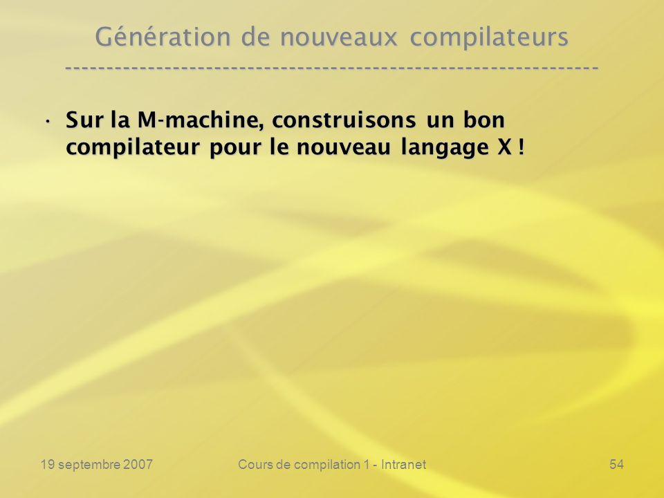 19 septembre 2007Cours de compilation 1 - Intranet54 Génération de nouveaux compilateurs -------------------------------------------------------------