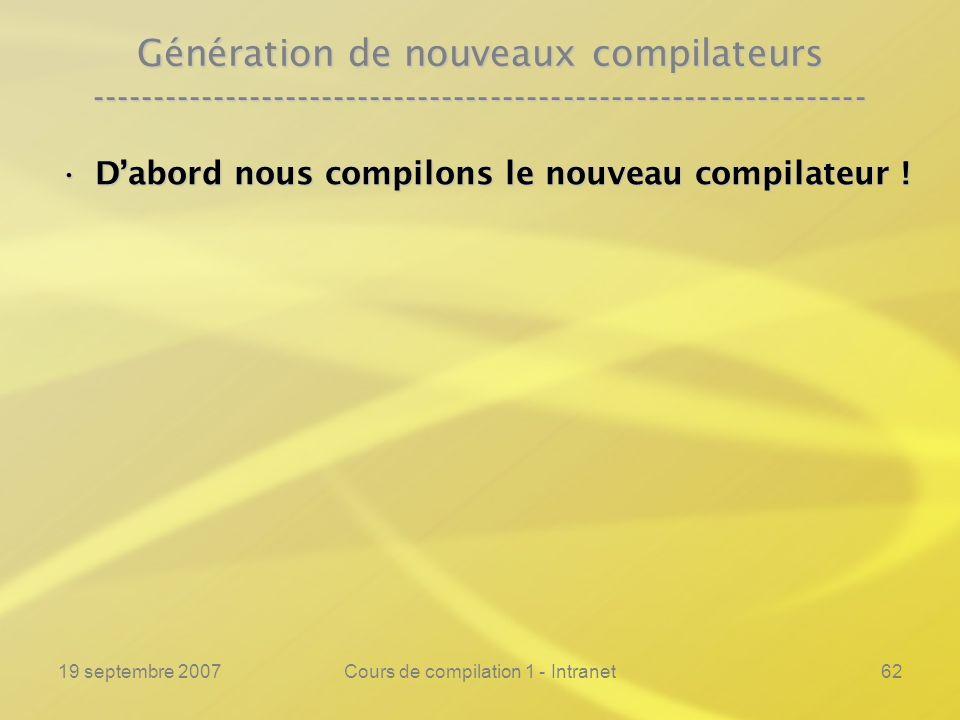 19 septembre 2007Cours de compilation 1 - Intranet62 Génération de nouveaux compilateurs -------------------------------------------------------------