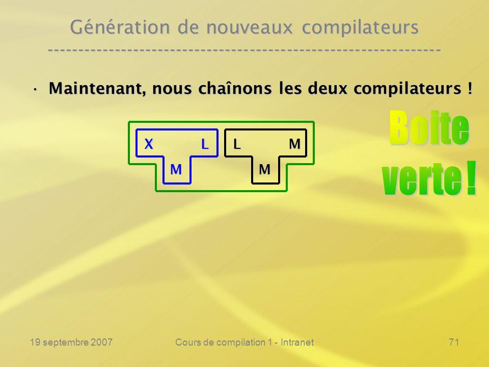 19 septembre 2007Cours de compilation 1 - Intranet71 Génération de nouveaux compilateurs -------------------------------------------------------------