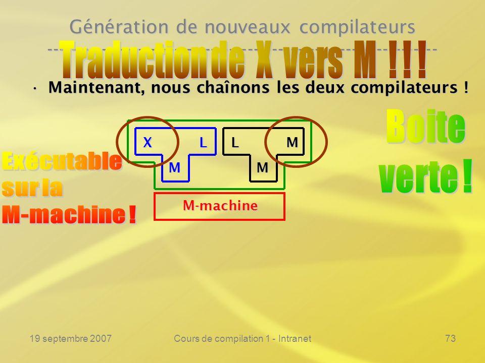 19 septembre 2007Cours de compilation 1 - Intranet73 Génération de nouveaux compilateurs -------------------------------------------------------------