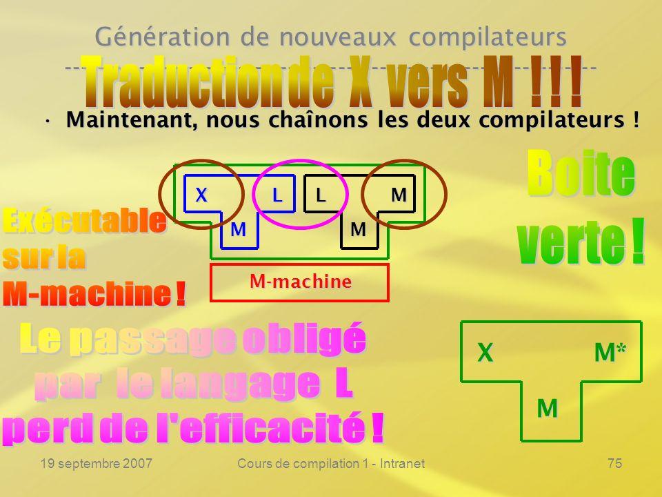 19 septembre 2007Cours de compilation 1 - Intranet75 Génération de nouveaux compilateurs -------------------------------------------------------------