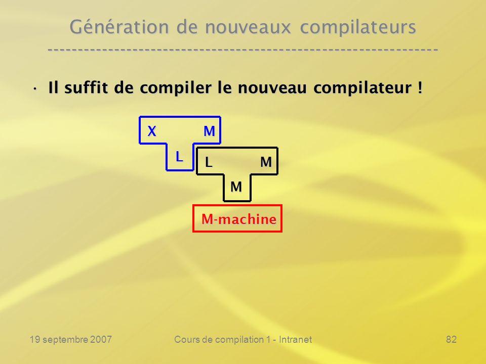19 septembre 2007Cours de compilation 1 - Intranet82 Génération de nouveaux compilateurs -------------------------------------------------------------