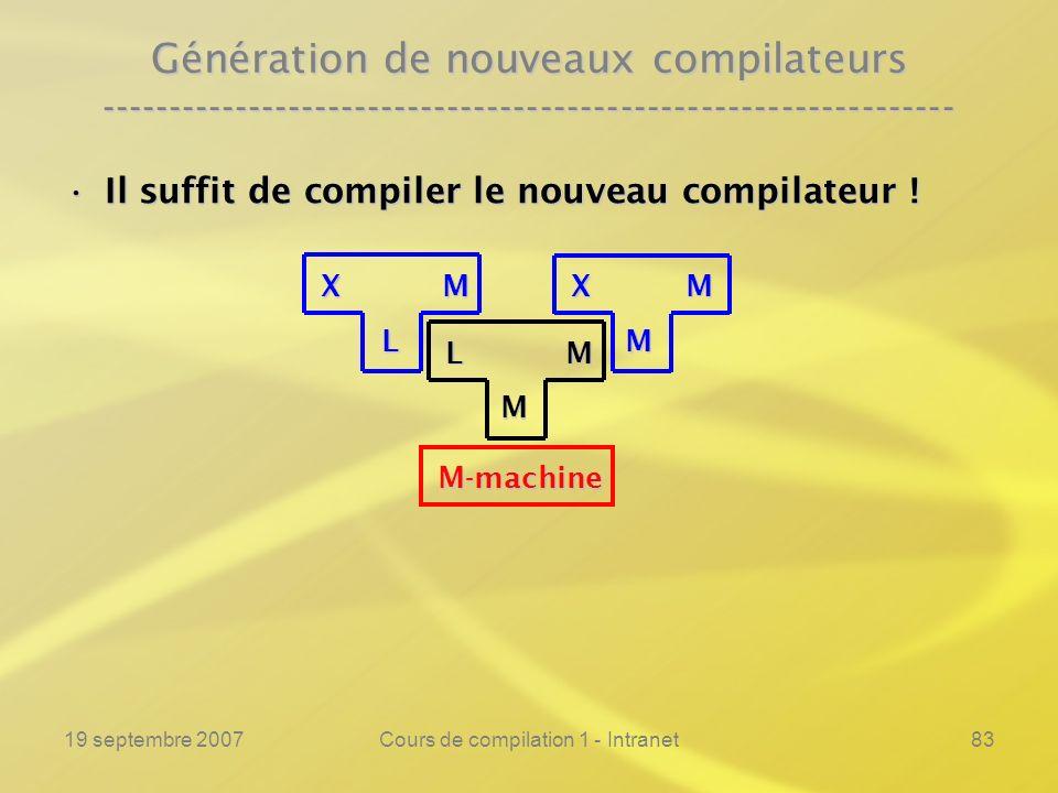 19 septembre 2007Cours de compilation 1 - Intranet83 Génération de nouveaux compilateurs -------------------------------------------------------------