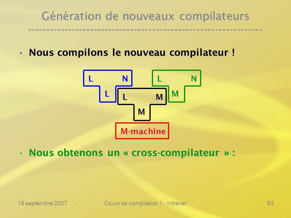 19 septembre 2007Cours de compilation 1 - Intranet93 Génération de nouveaux compilateurs -------------------------------------------------------------