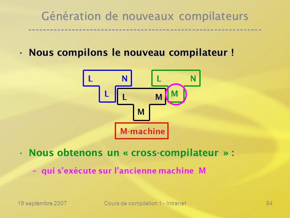 19 septembre 2007Cours de compilation 1 - Intranet94 Génération de nouveaux compilateurs -------------------------------------------------------------