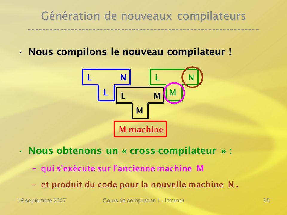 19 septembre 2007Cours de compilation 1 - Intranet95 Génération de nouveaux compilateurs -------------------------------------------------------------