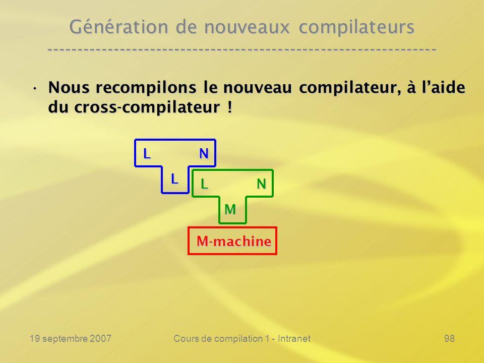 19 septembre 2007Cours de compilation 1 - Intranet98 Génération de nouveaux compilateurs -------------------------------------------------------------