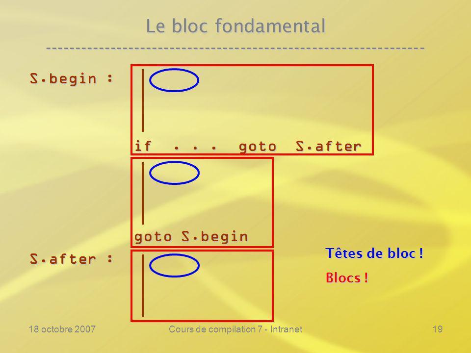 18 octobre 2007Cours de compilation 7 - Intranet19 Le bloc fondamental ---------------------------------------------------------------- S.begin : if...
