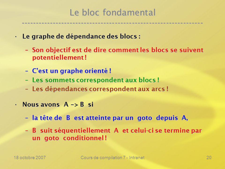 18 octobre 2007Cours de compilation 7 - Intranet20 Le bloc fondamental ---------------------------------------------------------------- Le graphe de dépendance des blocs :Le graphe de dépendance des blocs : –Son objectif est de dire comment les blocs se suivent potentiellement .