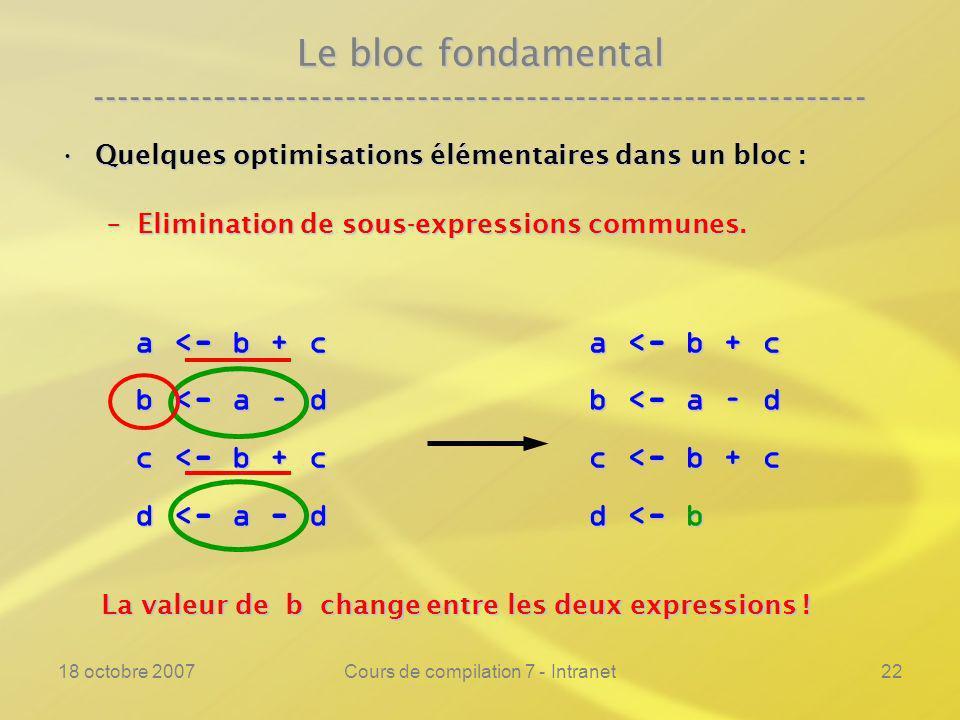 18 octobre 2007Cours de compilation 7 - Intranet22 Le bloc fondamental ---------------------------------------------------------------- Quelques optimisations élémentaires dans un bloc :Quelques optimisations élémentaires dans un bloc : –Elimination de sous-expressions communes.