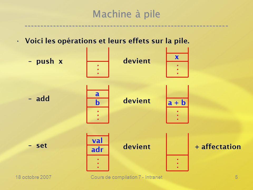 18 octobre 2007Cours de compilation 7 - Intranet5 Machine à pile ---------------------------------------------------------------- Voici les opérations et leurs effets sur la pile.Voici les opérations et leurs effets sur la pile.