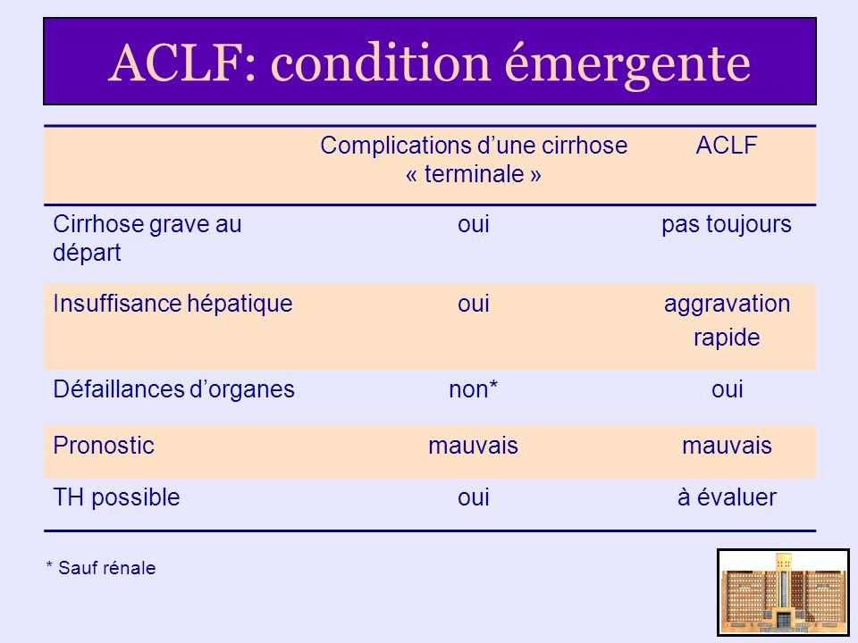 ACLF: condition émergente Complications dune cirrhose « terminale » ACLF Cirrhose grave au départ ouipas toujours Insuffisance hépatiqueouiaggravation