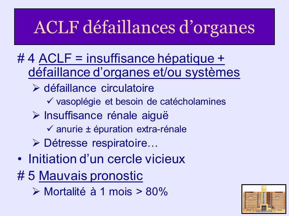 ACLF défaillances dorganes # 4 ACLF = insuffisance hépatique + défaillance dorganes et/ou systèmes défaillance circulatoire vasoplégie et besoin de ca