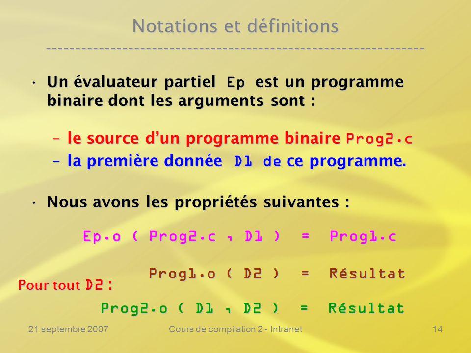 21 septembre 2007Cours de compilation 2 - Intranet14 Notations et définitions ---------------------------------------------------------------- Un éval