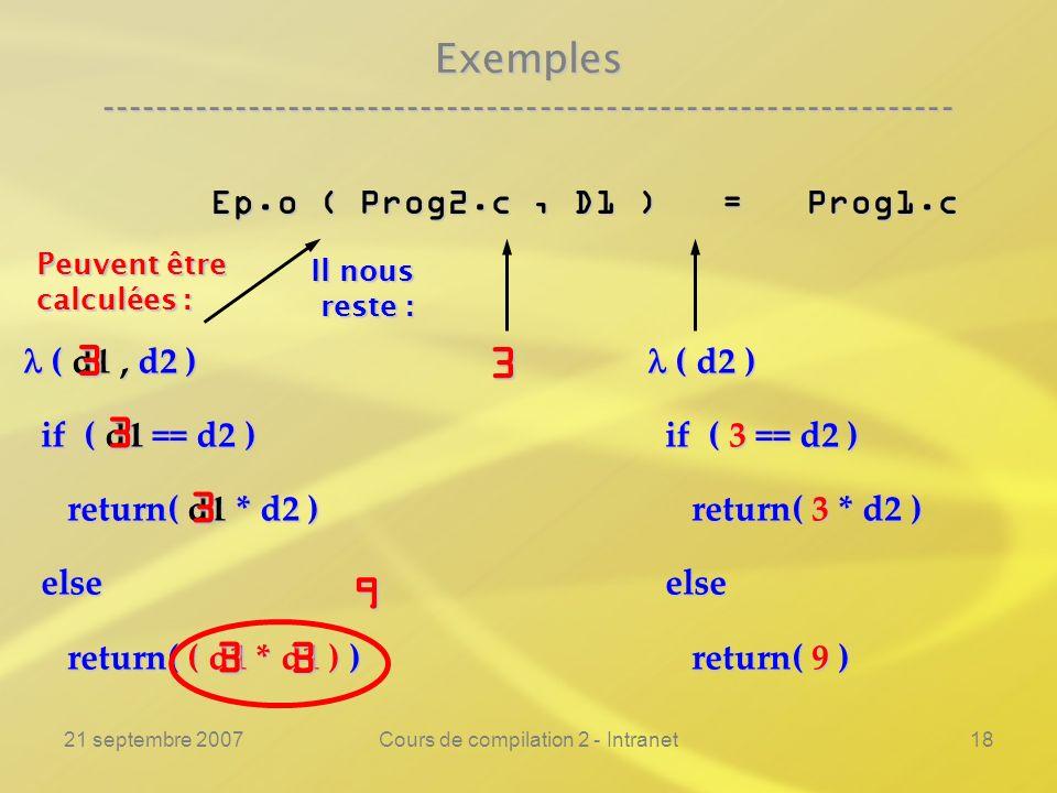 21 septembre 2007Cours de compilation 2 - Intranet18 Exemples ---------------------------------------------------------------- Ep.o ( Prog2.c, D1 ) =