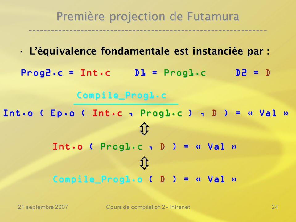 21 septembre 2007Cours de compilation 2 - Intranet24 Première projection de Futamura ----------------------------------------------------------------