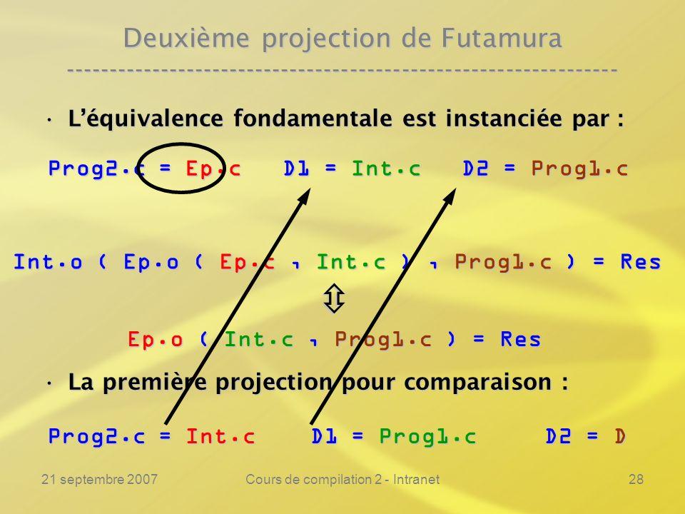 21 septembre 2007Cours de compilation 2 - Intranet28 Deuxième projection de Futamura ----------------------------------------------------------------