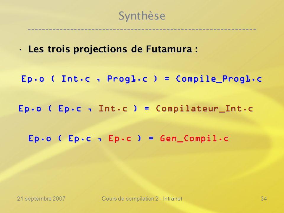21 septembre 2007Cours de compilation 2 - Intranet34 Synthèse ---------------------------------------------------------------- Les trois projections d