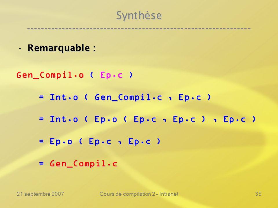 21 septembre 2007Cours de compilation 2 - Intranet35 Remarquable :Remarquable : Synthèse ---------------------------------------------------------------- Gen_Compil.o ( Ep.c ) = Int.o ( Gen_Compil.c, Ep.c ) = Int.o ( Gen_Compil.c, Ep.c ) = Int.o ( Ep.o ( Ep.c, Ep.c ), Ep.c ) = Int.o ( Ep.o ( Ep.c, Ep.c ), Ep.c ) = Ep.o ( Ep.c, Ep.c ) = Ep.o ( Ep.c, Ep.c ) = Gen_Compil.c = Gen_Compil.c