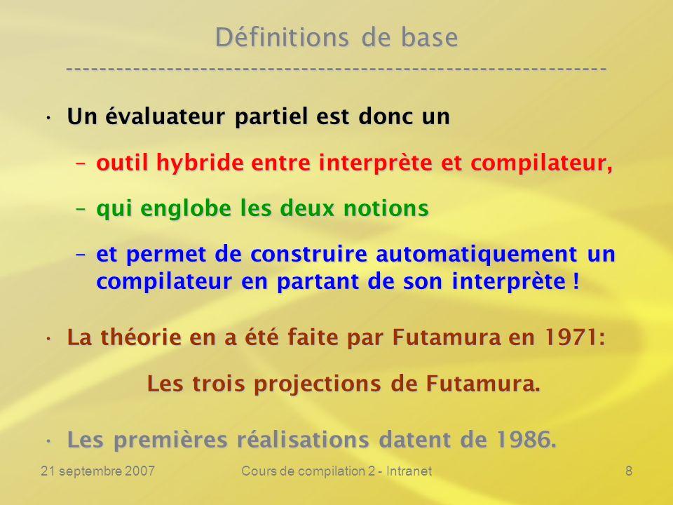 21 septembre 2007Cours de compilation 2 - Intranet8 Définitions de base ---------------------------------------------------------------- Un évaluateur