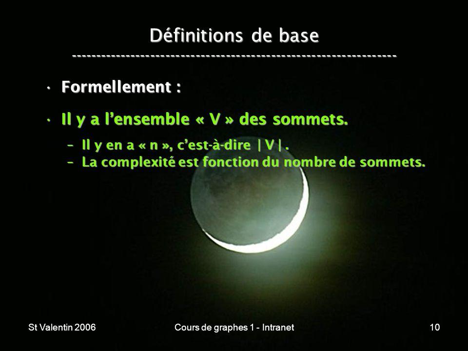 St Valentin 2006Cours de graphes 1 - Intranet10 Définitions de base ----------------------------------------------------------------- Formellement :Fo