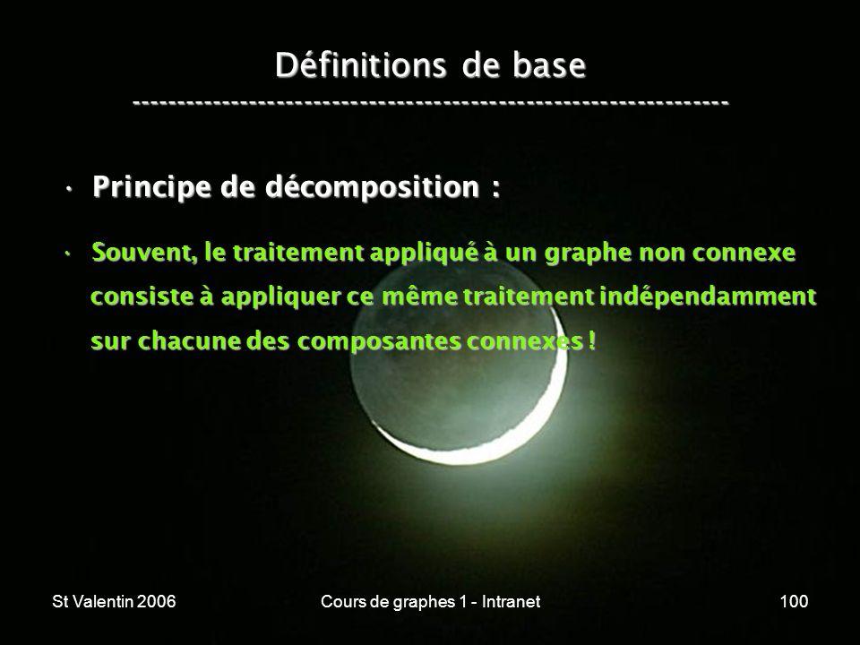 St Valentin 2006Cours de graphes 1 - Intranet100 Définitions de base ----------------------------------------------------------------- Principe de déc