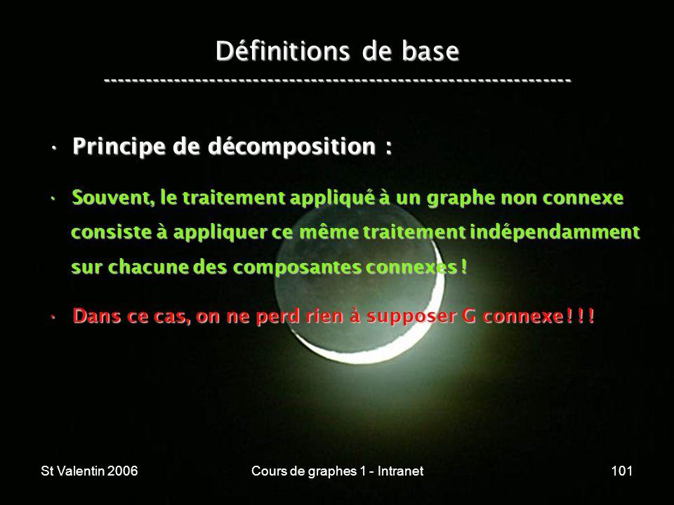 St Valentin 2006Cours de graphes 1 - Intranet101 Définitions de base ----------------------------------------------------------------- Principe de déc