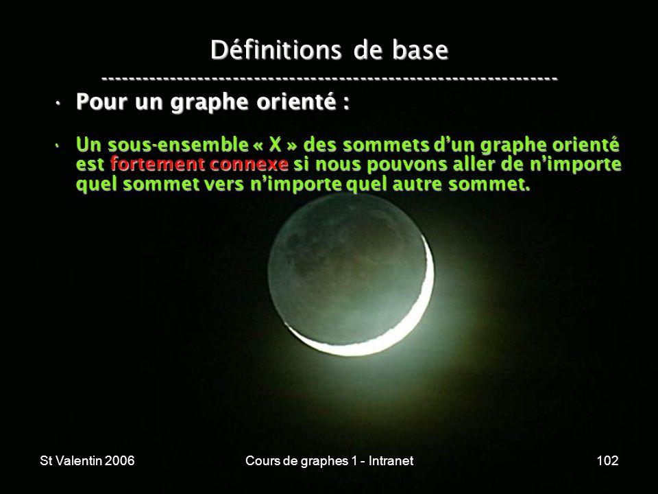 St Valentin 2006Cours de graphes 1 - Intranet102 Définitions de base ----------------------------------------------------------------- Pour un graphe