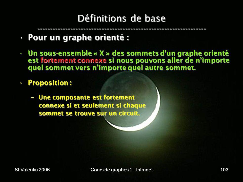 St Valentin 2006Cours de graphes 1 - Intranet103 Définitions de base ----------------------------------------------------------------- Pour un graphe
