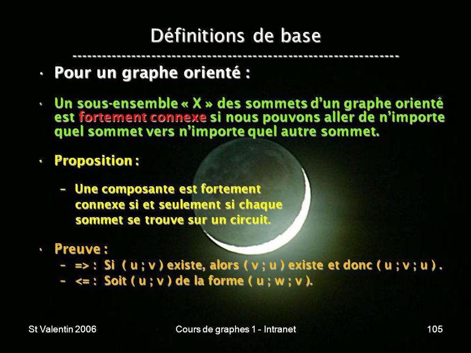 St Valentin 2006Cours de graphes 1 - Intranet105 Définitions de base ----------------------------------------------------------------- Pour un graphe