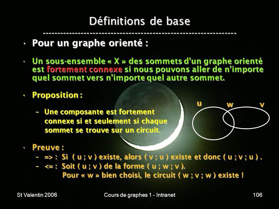 St Valentin 2006Cours de graphes 1 - Intranet106 Définitions de base ----------------------------------------------------------------- Pour un graphe