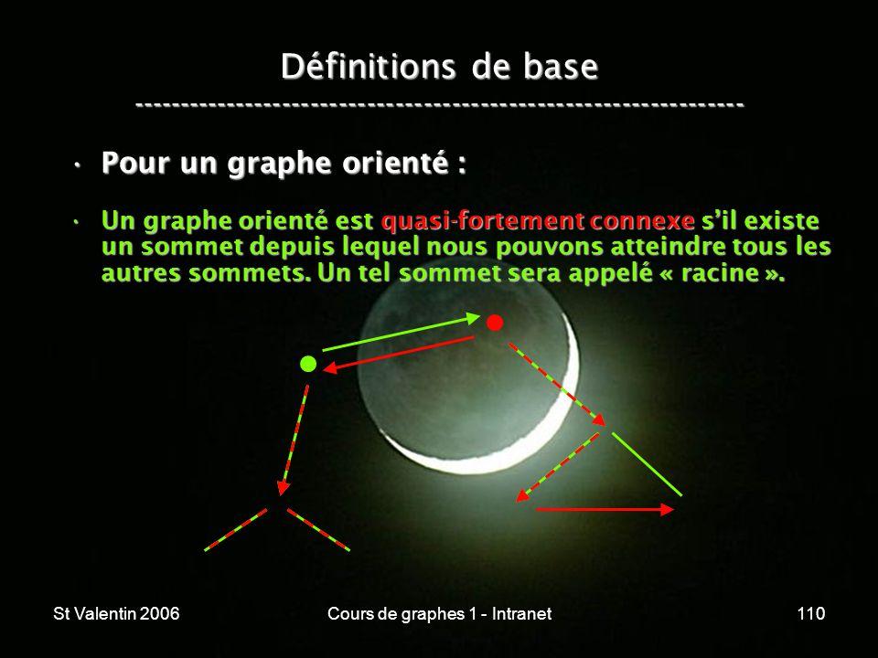 St Valentin 2006Cours de graphes 1 - Intranet110 Définitions de base ----------------------------------------------------------------- Pour un graphe
