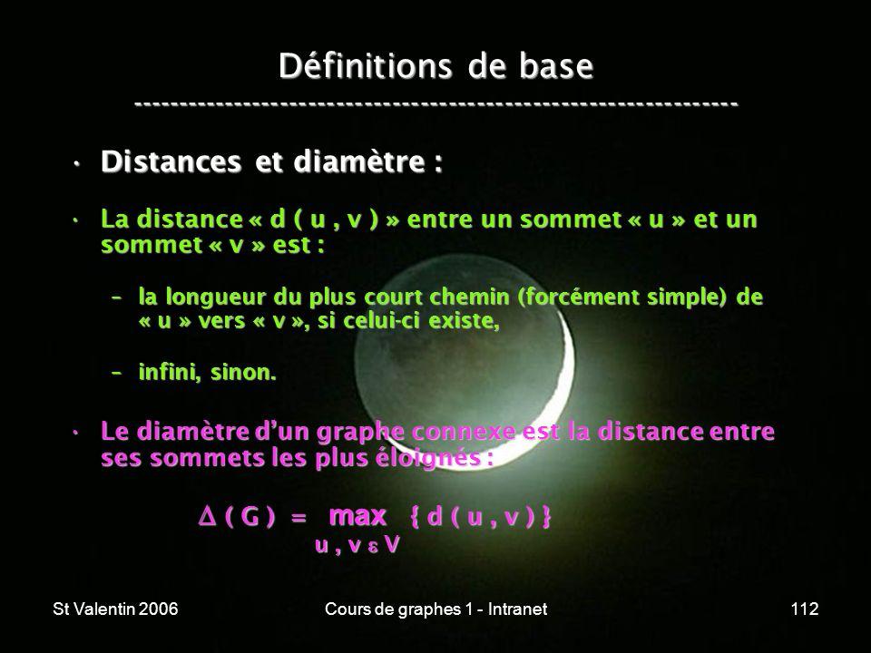 St Valentin 2006Cours de graphes 1 - Intranet112 Définitions de base ----------------------------------------------------------------- Distances et di