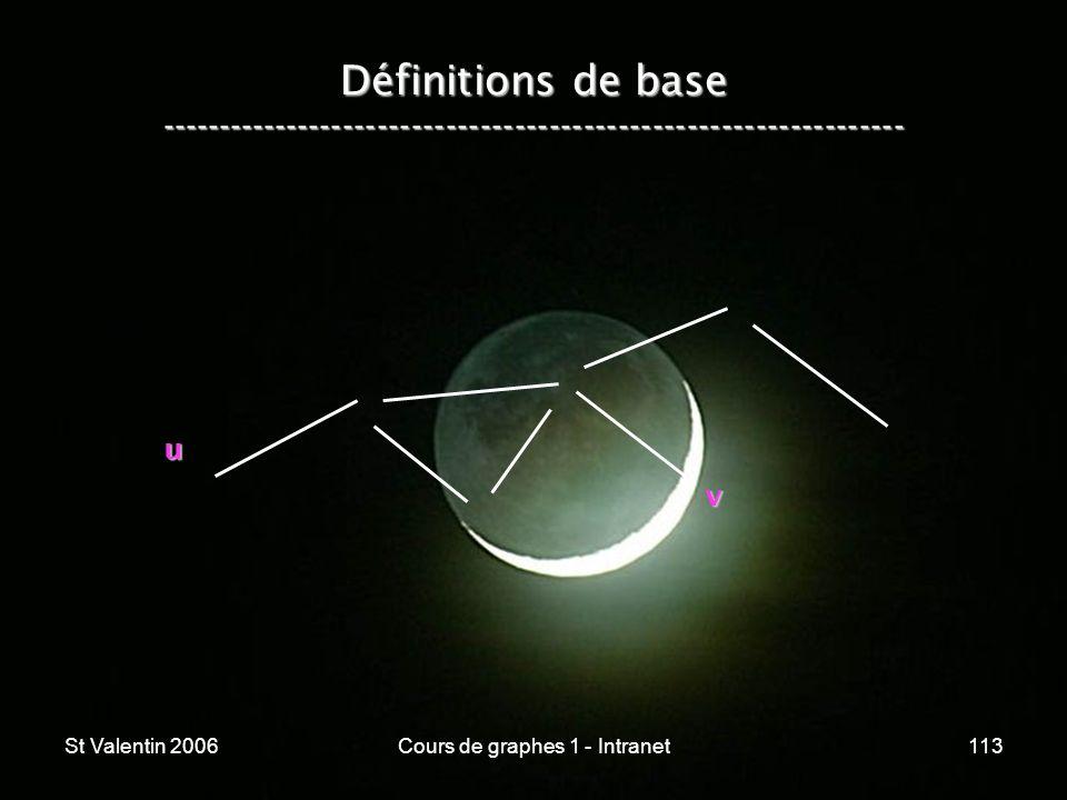 St Valentin 2006Cours de graphes 1 - Intranet113 Définitions de base ----------------------------------------------------------------- u v