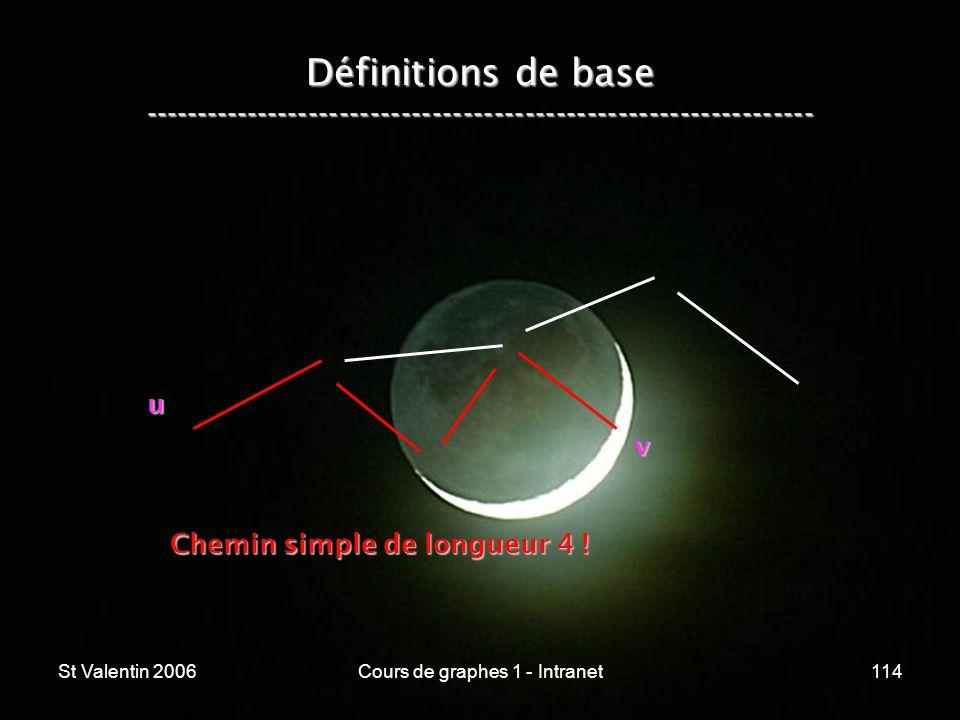 St Valentin 2006Cours de graphes 1 - Intranet114 Définitions de base ----------------------------------------------------------------- u v Chemin simp