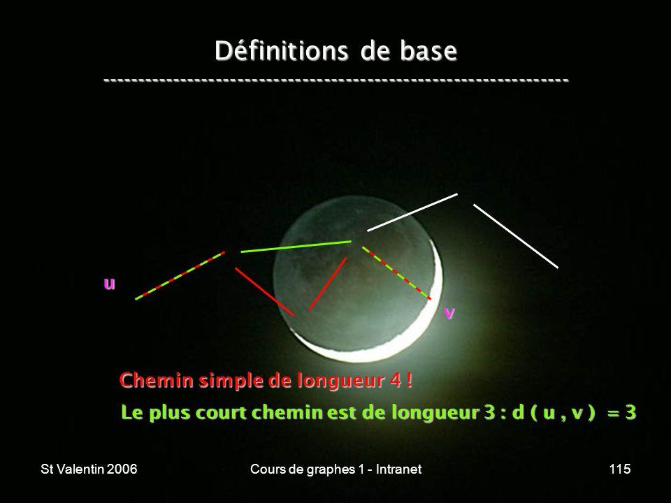 St Valentin 2006Cours de graphes 1 - Intranet115 Définitions de base ----------------------------------------------------------------- u v Chemin simp