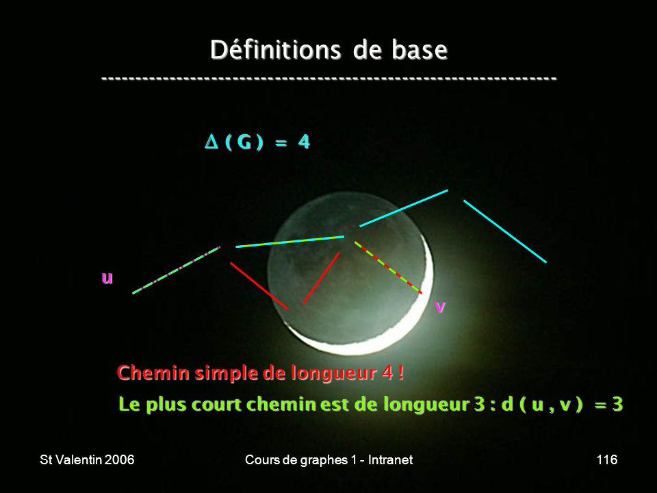 St Valentin 2006Cours de graphes 1 - Intranet116 Définitions de base ----------------------------------------------------------------- u v Chemin simp
