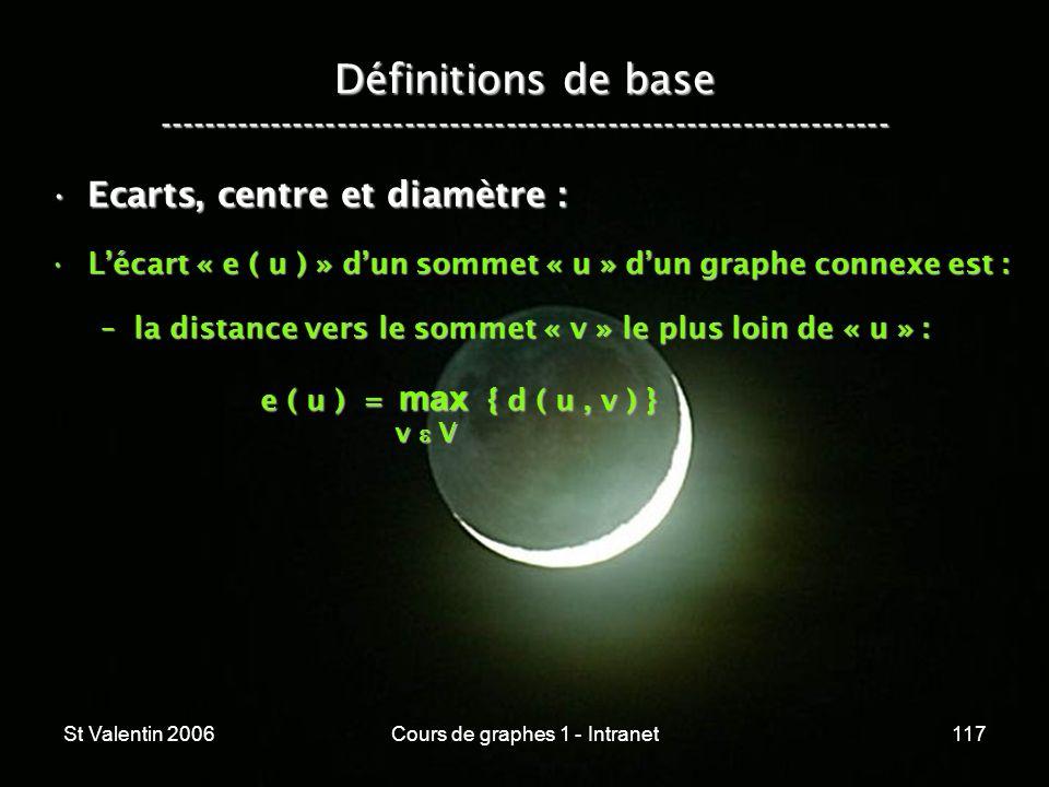 St Valentin 2006Cours de graphes 1 - Intranet117 Définitions de base ----------------------------------------------------------------- Ecarts, centre