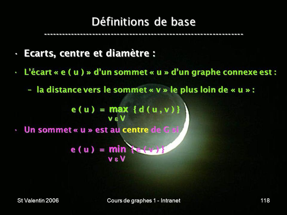 St Valentin 2006Cours de graphes 1 - Intranet118 Définitions de base ----------------------------------------------------------------- Ecarts, centre