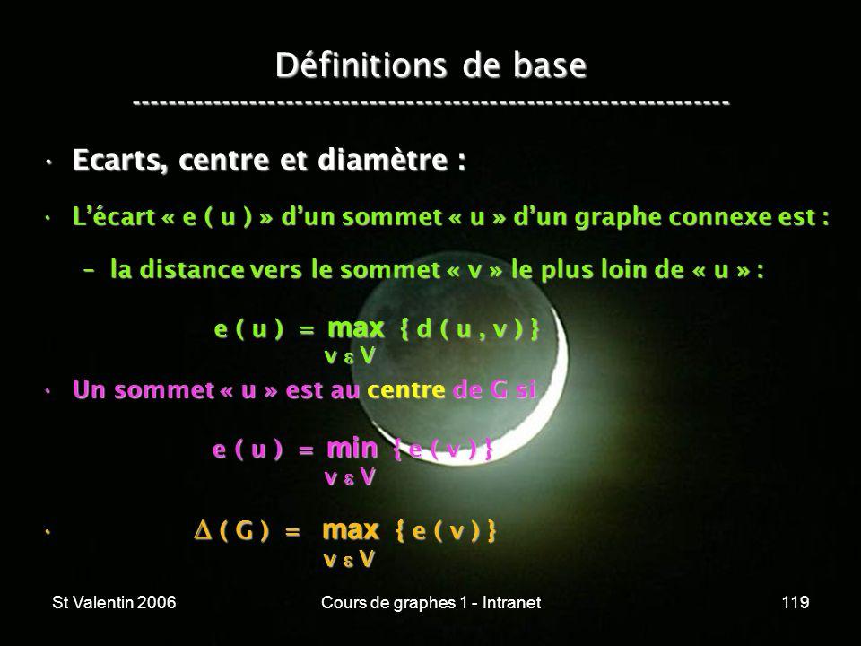 St Valentin 2006Cours de graphes 1 - Intranet119 Définitions de base ----------------------------------------------------------------- Ecarts, centre