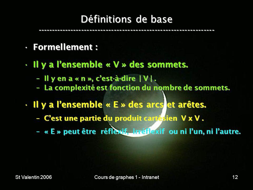 St Valentin 2006Cours de graphes 1 - Intranet12 Définitions de base ----------------------------------------------------------------- Formellement :Fo